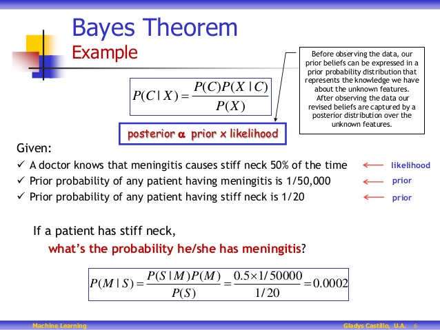 lesson-72-bayesian-network-classifiers-6-638