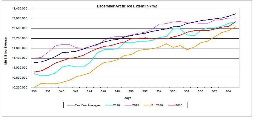 arctic-ice-2016365