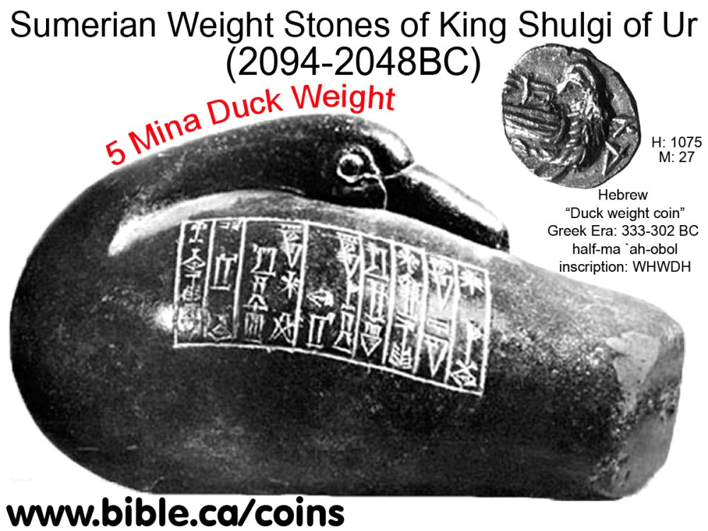 bible-coins-history-money-weight-system-sumerian-duck-weight-black-stone-king20shulgi-2094-2048bc-of-ur-for-god20nanna-5-minas-oriental-museum-number-im3580-2070bc