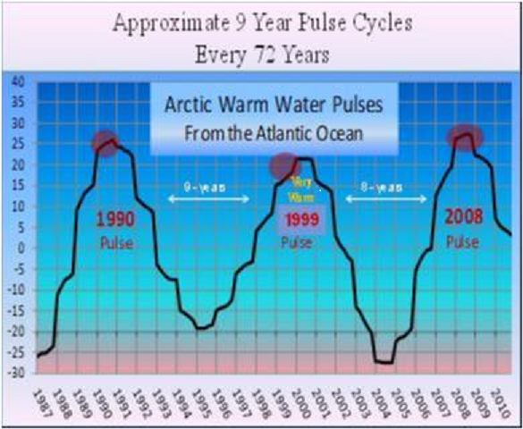 david-dilley-global-weather-cycles_image_16