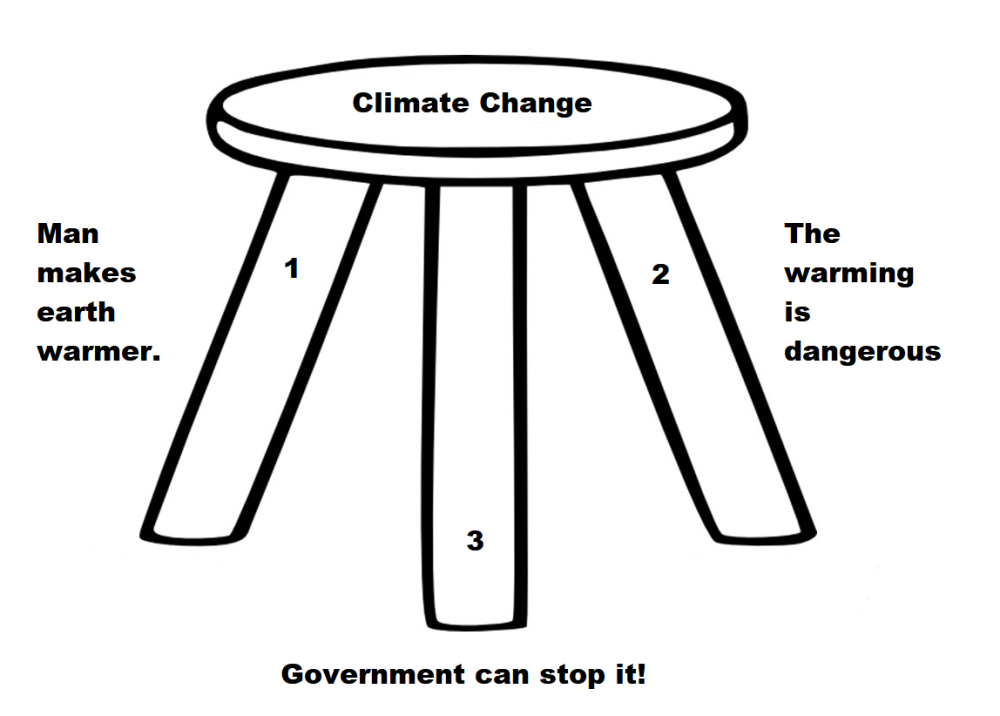 Climate stool