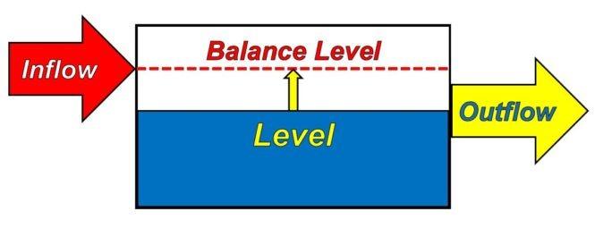 systembalanceb-665x255-1