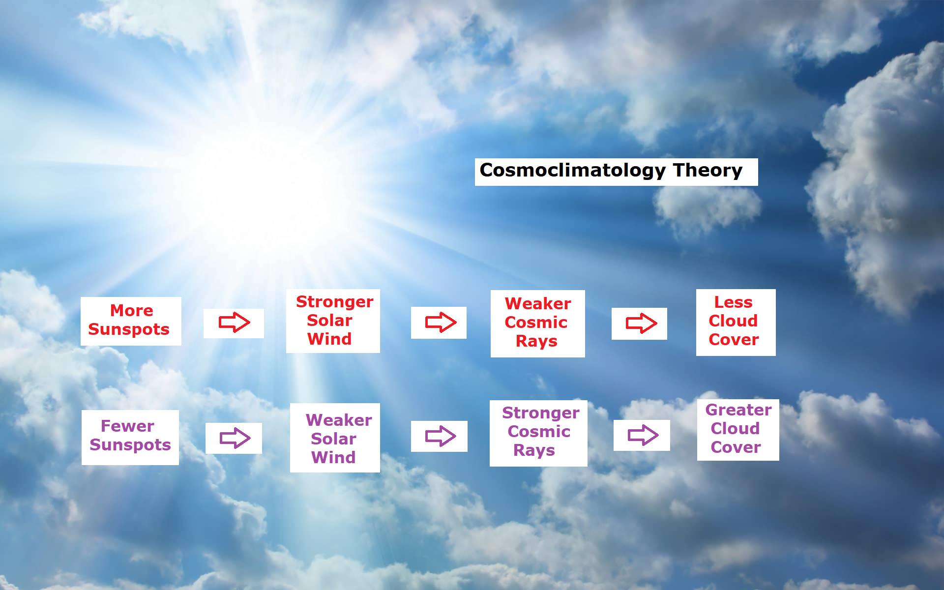 CC Theory1