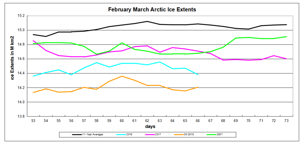 NH arctic ice day 066r