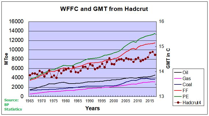 WFFC&GMT2017