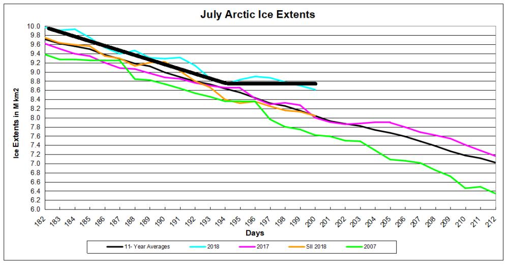 Arctic day 200 hockey
