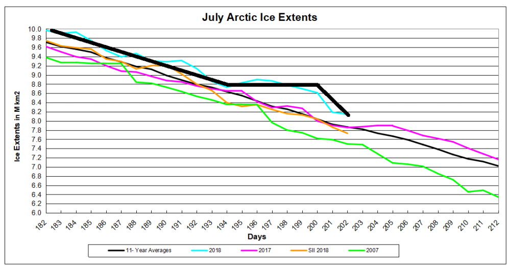 Arctic day 202 hockey