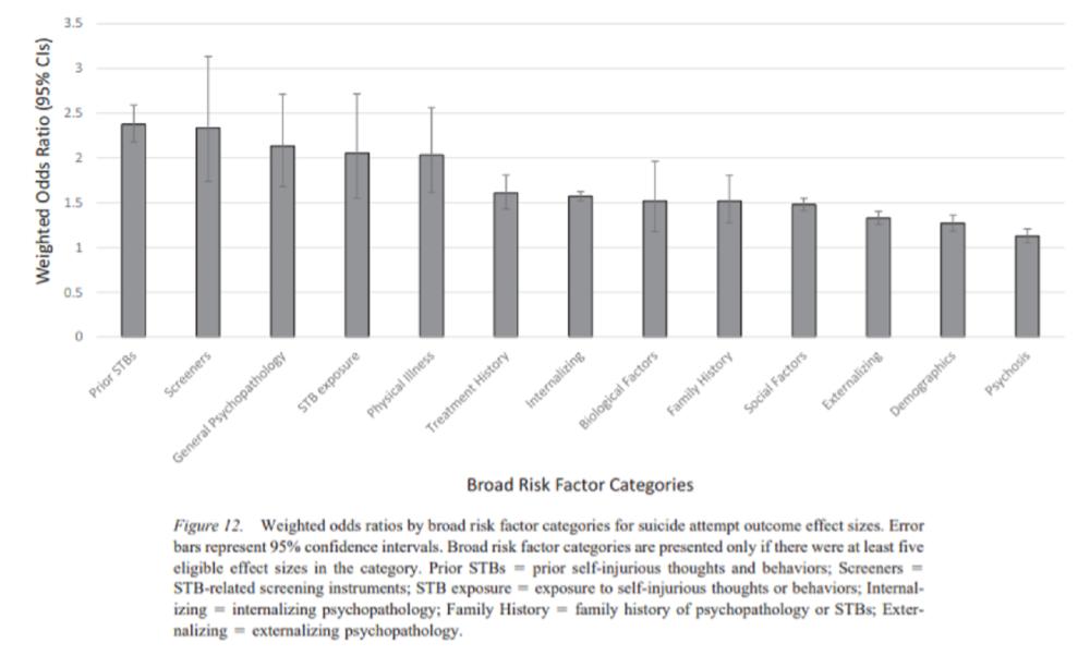 suicide-risk-factors1