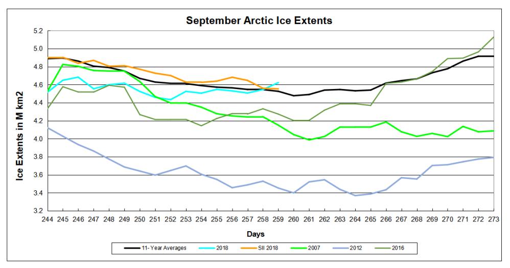 ArcticIce201809016