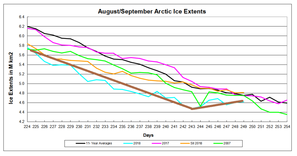 ArcticIce20180906