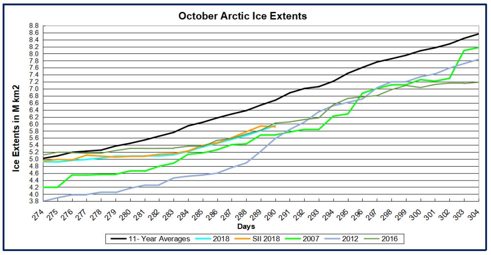 Arctic2018290