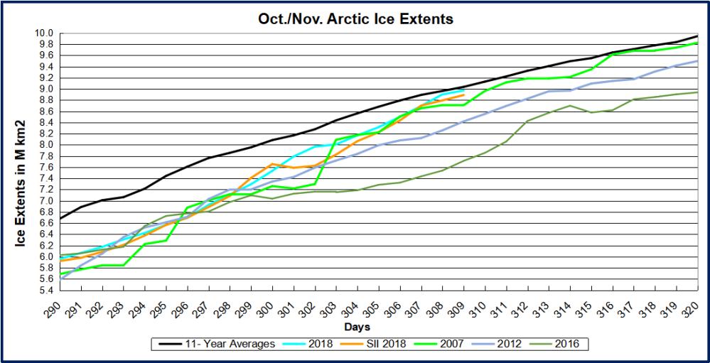 Arctic2018309