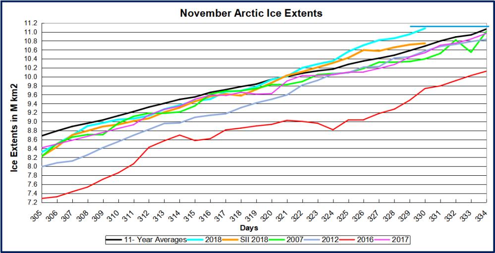 Arctic2018330