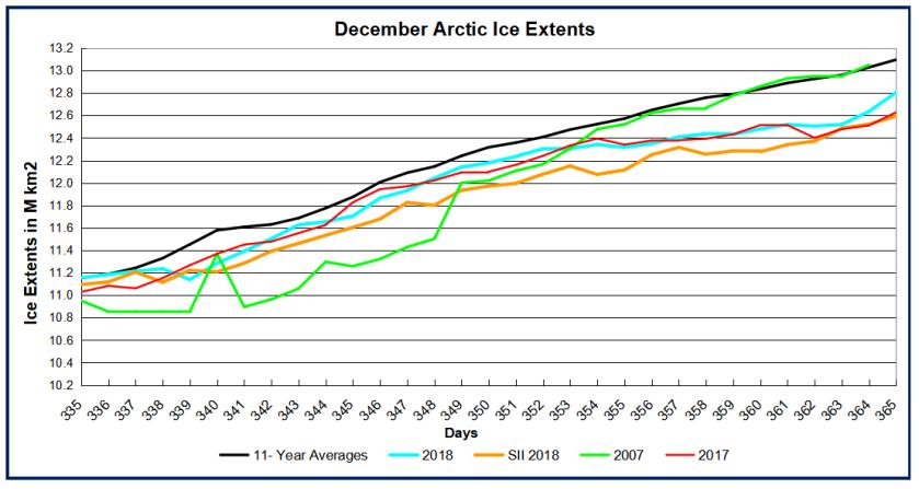 Arctic2018365