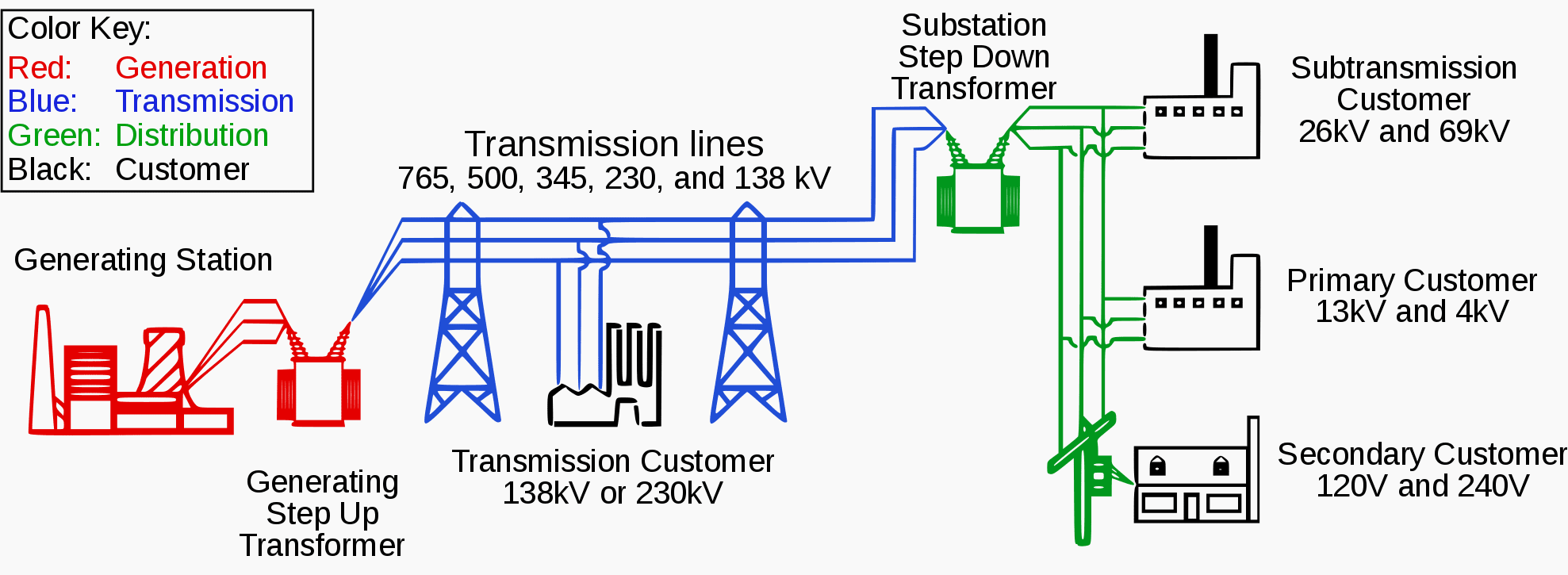 electric-power-system