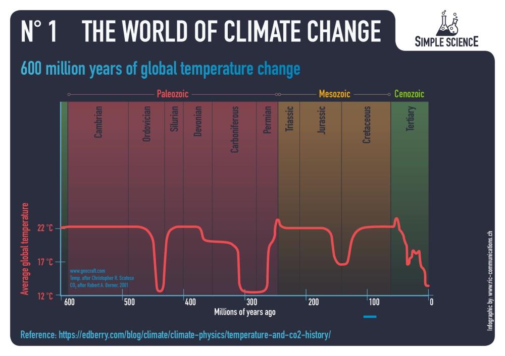 01_infographic_wocc