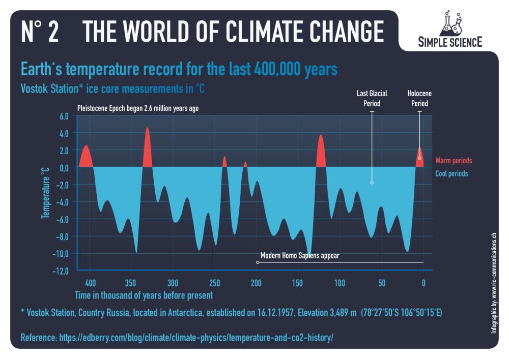 02_infographic_wocc