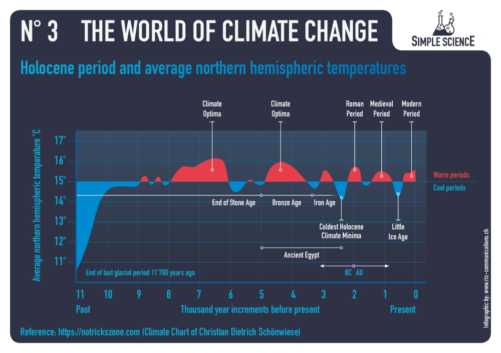 03_infographic_wocc