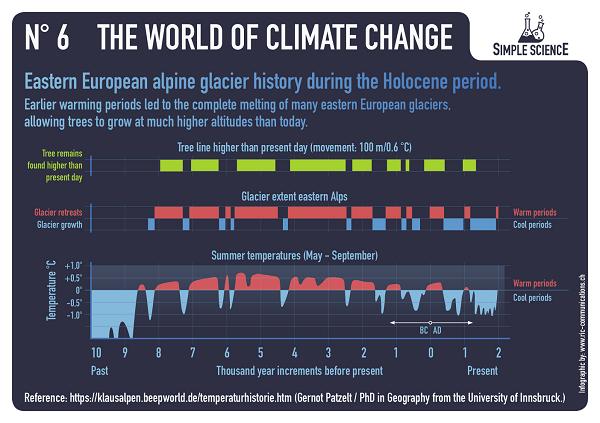 06_infographic_wocc
