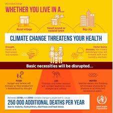 climate health threat