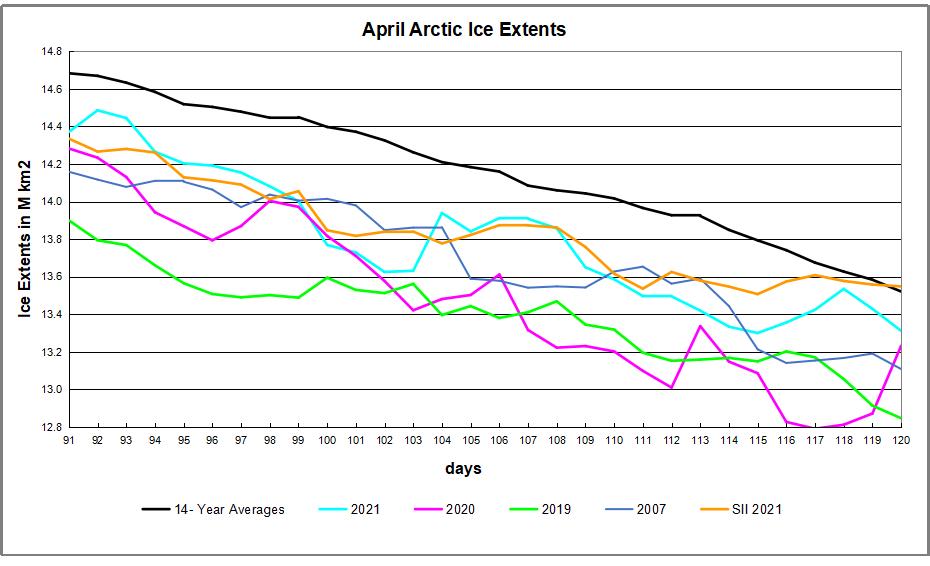 Arctic2021120