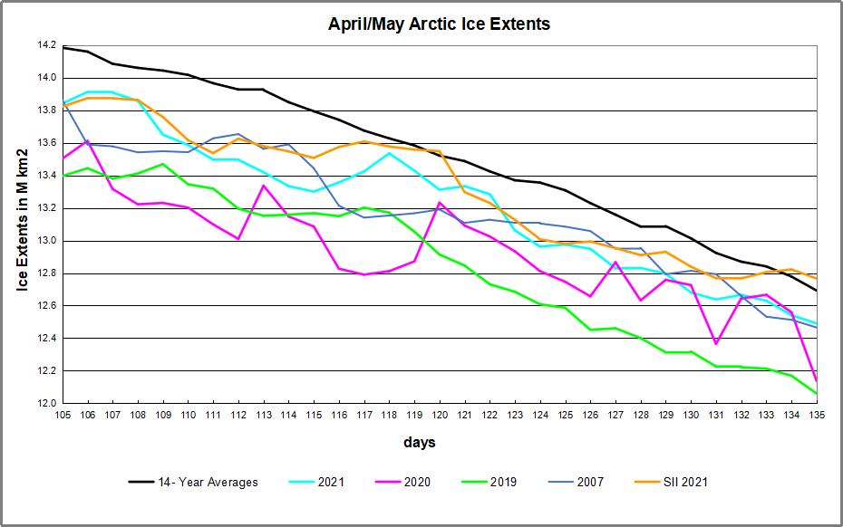 Arctic2021135