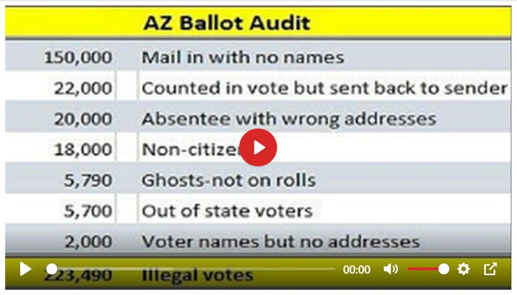 AZ Ballot Audit