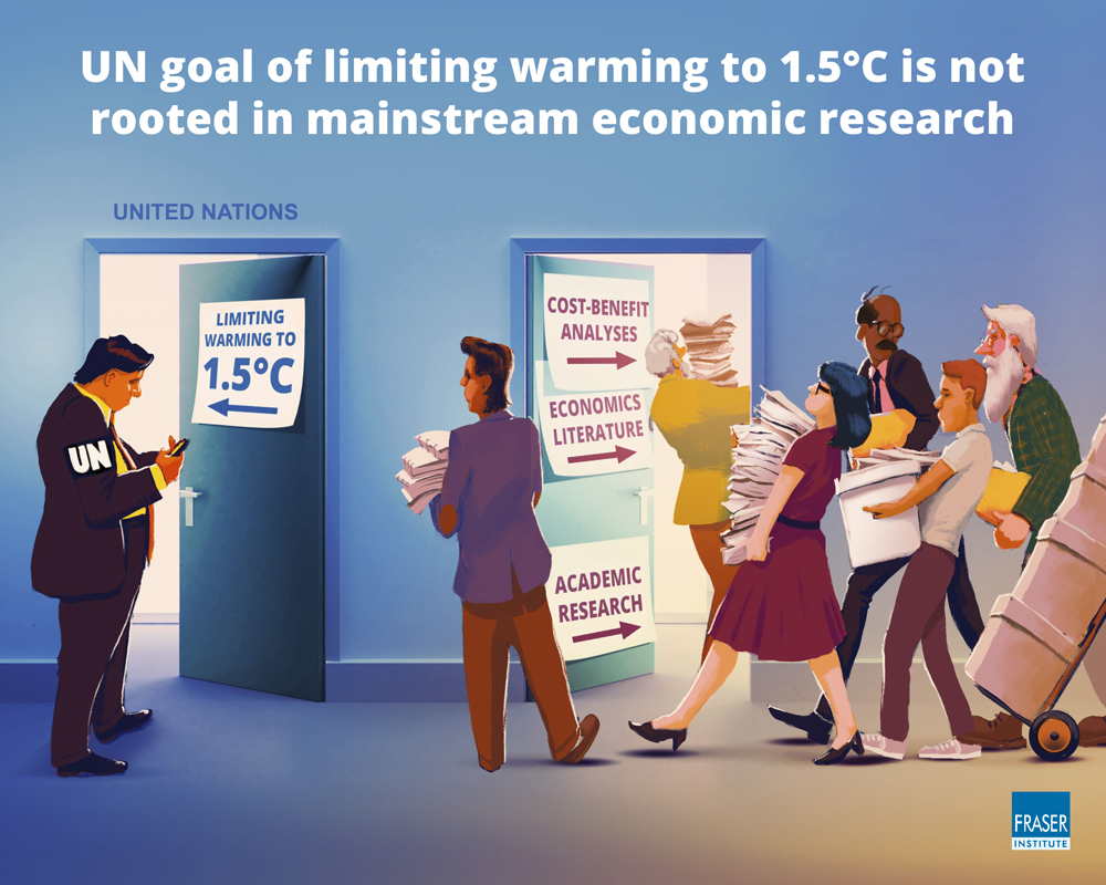 economics-literature-does-not-support-1.5c-climate-ceiling-infographic