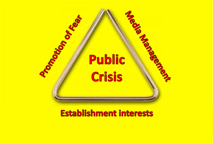 Iron triangle Crisis