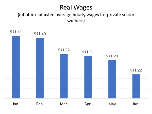 real-wages-biden