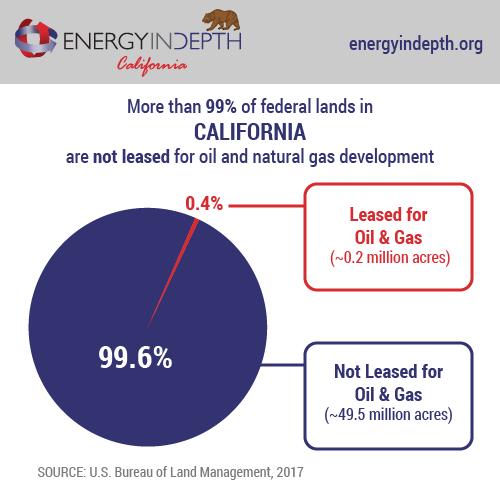 WHCP2 Cal oil leases